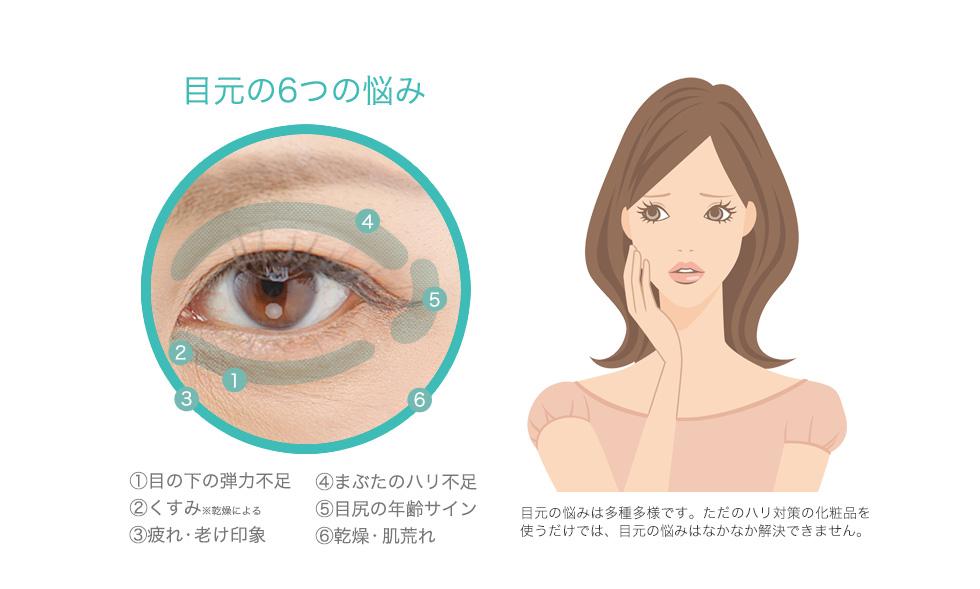 目元の6つの悩み / 1.目の下のたるみ / 2.くま・くすみ / 3.肌の老化 / 4.乾燥小じわ / 5.深いしわ / 6.肌荒れ / 目元の悩みは多種多様です。ただのシワ対策の化粧品を使うだけでは、目元の悩みはなかなか解決できません。